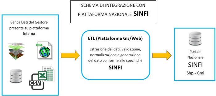 sinfi2